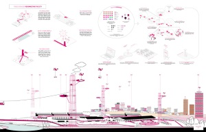 <p>Concurso: 7th Advanced Architecture Contest RESPONSIVE CITIES</p>  <p>First prize has been awarded to the project The Aerial Way designed by Alejandro Carrasco, Eduardo Cilleruelo (Spain)</p>